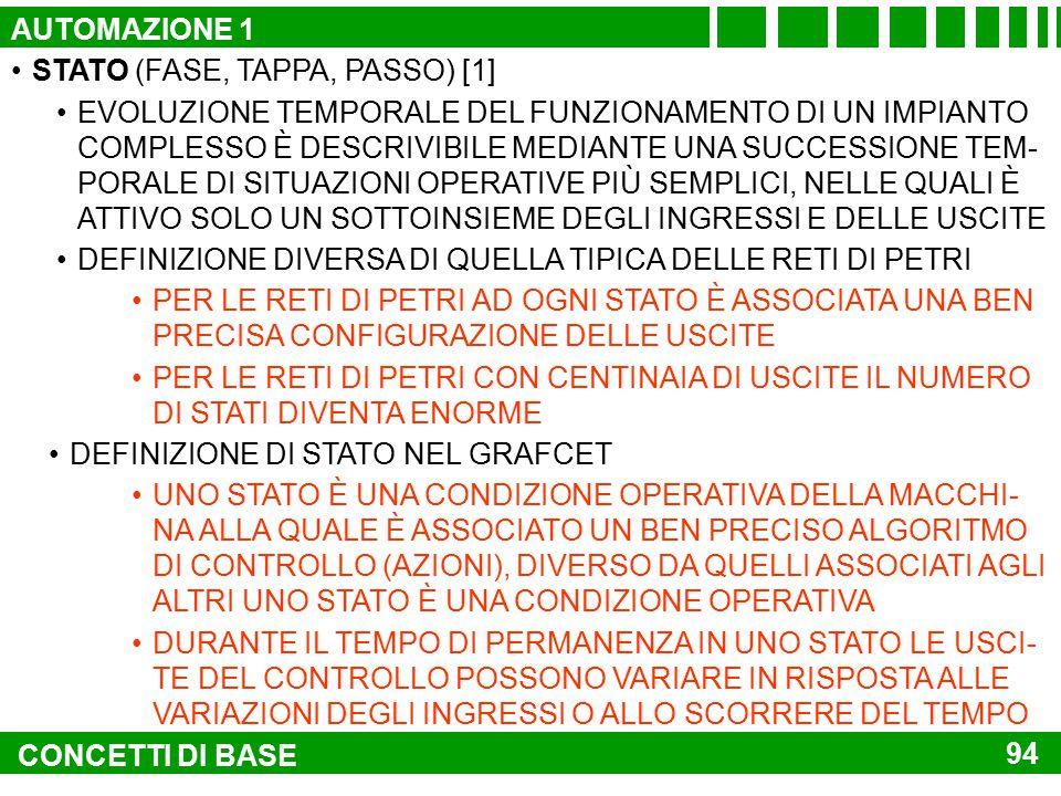 AUTOMAZIONE 1 STATO (FASE, TAPPA, PASSO) [1]